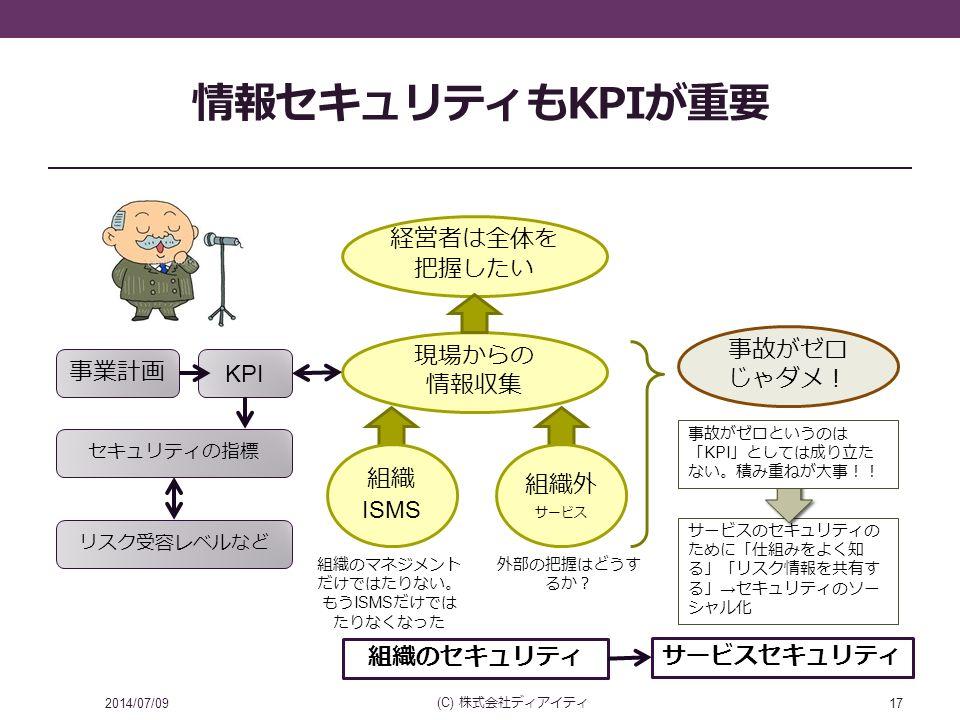 情報セキュリティもKPIが重要 2014/07/09 (C) 株式会社ディアイティ 17 現場からの 情報収集 経営者は全体を 把握したい 組織 ISMS 組織外 サービス 組織のマネジメント だけではたりない 。 もう ISMS だけでは たりなくなった 外部の把握はどうす るか ? 事業計画 KPI セキュリティの指標 リスク受容レベルなど サービスのセキュリティの ために 「 仕組みをよく知 る 」「 リスク情報を共有す る 」 → セキュリティのソー シャル化 事故がゼロ じゃダメ! 事故がゼロというのは 「 KPI 」 としては成り立た ない 。 積み重ねが大事 !! 組織のセキュリティ サービスセキュリティ