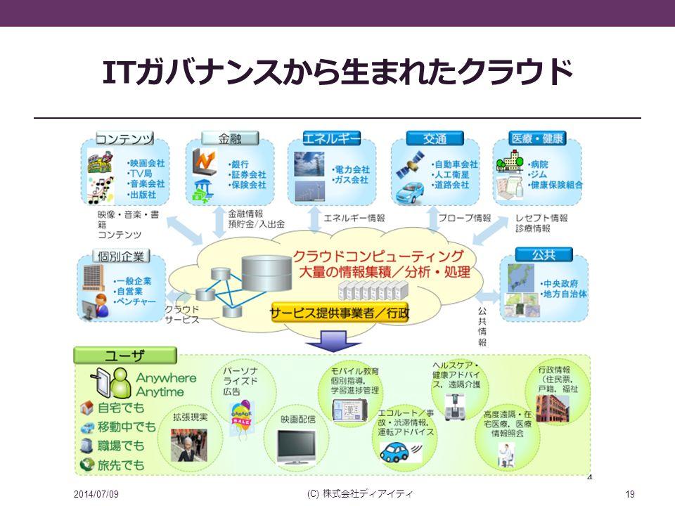 ITガバナンスから生まれたクラウド 2014/07/09 (C) 株式会社ディアイティ 19