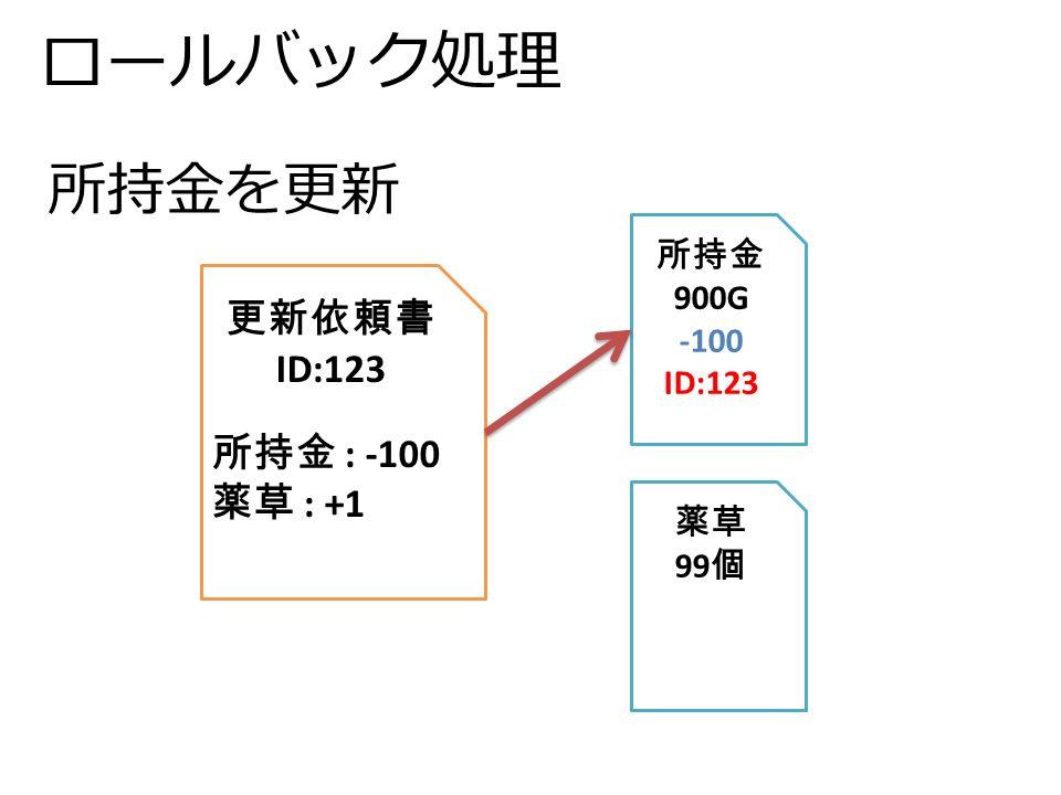 ロールバック処理 更新依頼書 ID:123 所持金 : -100 薬草 : +1 所持金 900G -100 ID:123 薬草 99 個 所持金を更新