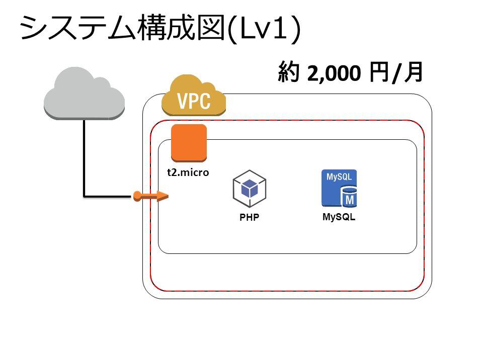 システム構成図(Lv1) t2.micro PHP MySQL 約 2,000 円 / 月