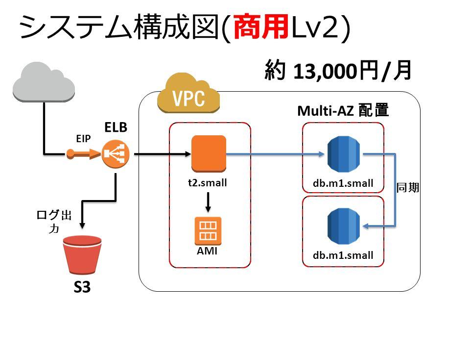 システム構成図(商用Lv2) 約 13,000 円 / 月 db.m1.small t2.small ログ出 力 Multi-AZ 配置 EIP AMI S3 ELB 同期