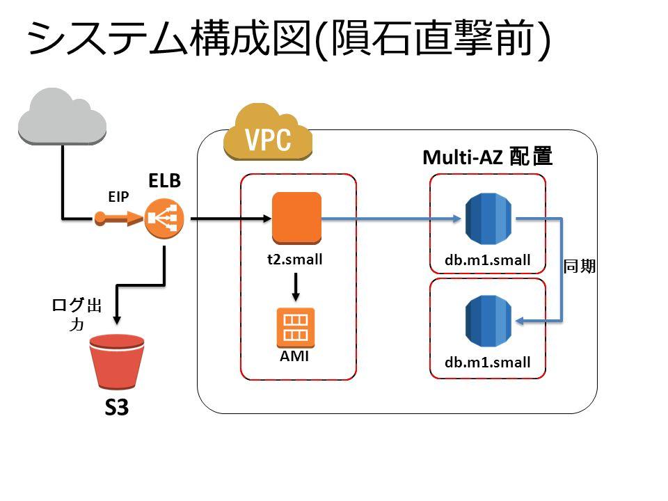 システム構成図(隕石直撃前) db.m1.small t2.small ログ出 力 Multi-AZ 配置 EIP AMI S3 ELB 同期