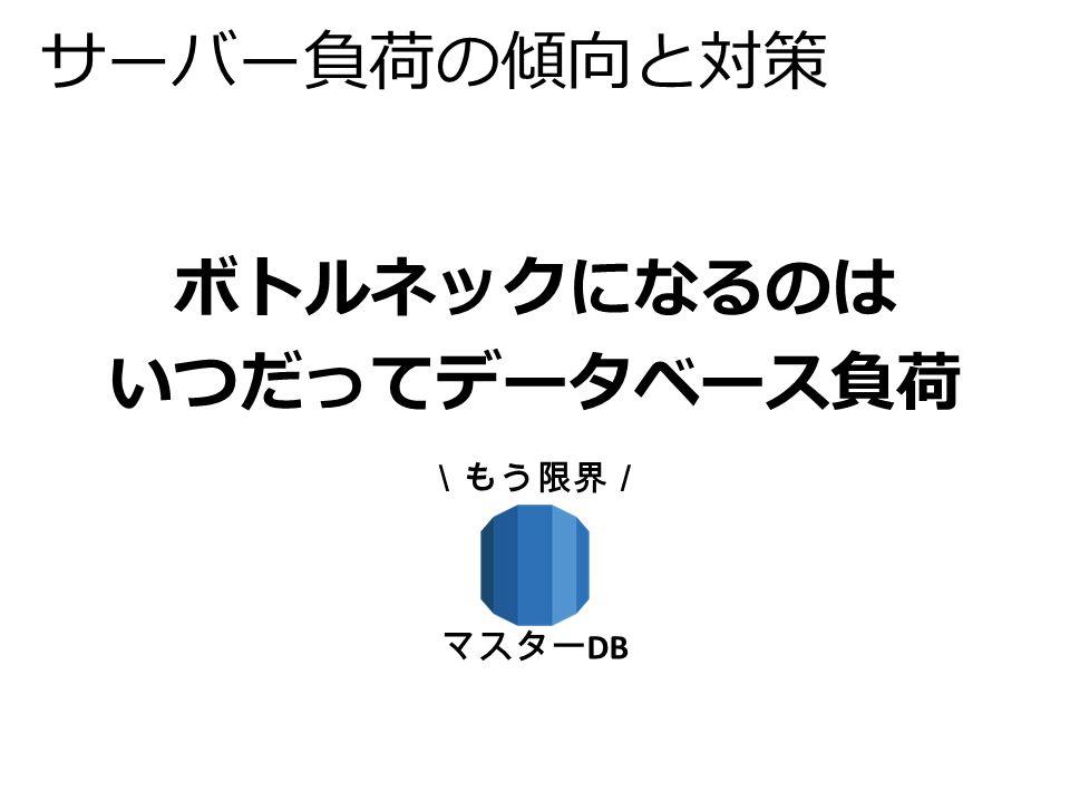 サーバー負荷の傾向と対策 ボトルネックになるのは いつだってデータベース負荷 マスター DB \もう限界/