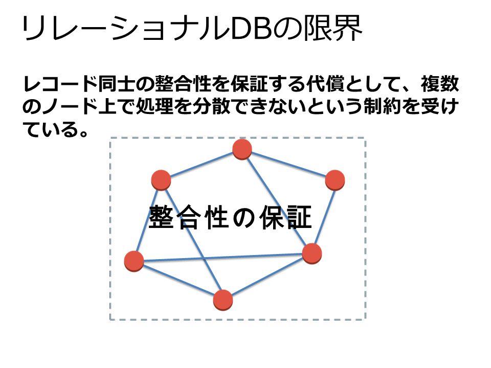 リレーショナルDBの限界 レコード同士の整合性を保証する代償として、複数 のノード上で処理を分散できないという制約を受け ている。 整合性の保証