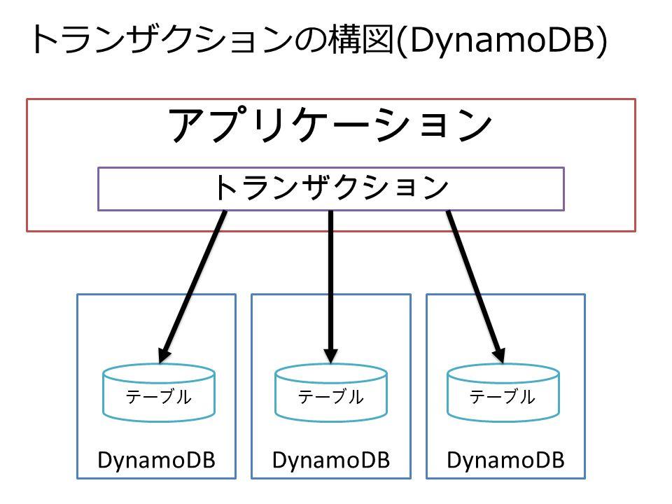 DynamoDB トランザクションの構図(DynamoDB) アプリケーション テーブル トランザクション