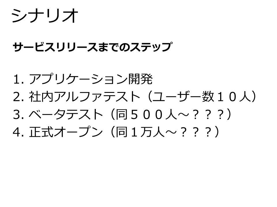 シナリオ サービスリリースまでのステップ 1. アプリケーション開発 2. 社内アルファテスト(ユーザー数10人) 3. ベータテスト(同500人~???) 4. 正式オープン(同1万人~???)