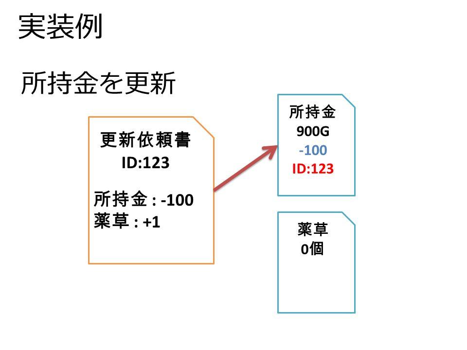 実装例 更新依頼書 ID:123 所持金 : -100 薬草 : +1 所持金 900G -100 ID:123 薬草 0 個 所持金を更新