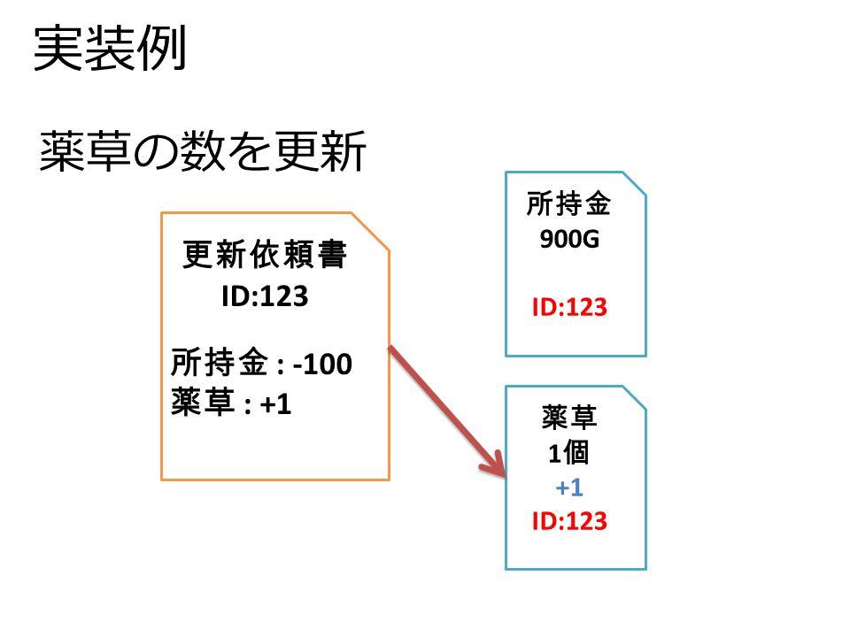 実装例 更新依頼書 ID:123 所持金 : -100 薬草 : +1 所持金 900G ID:123 薬草 1 個 +1 ID:123 薬草の数を更新