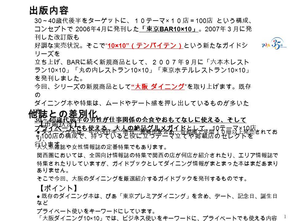 1 30 ~ 40 歳代後半をターゲットに、10テーマ × 10店= 100 店 という構成、 コンセプトで 2006 年 4 月に発刊した「東京 BAR10×10 」。 2007 年3月に発 刊した改訂版も 好調な実売状況。そこで 10×10 (テンバイテン)という新たなガイドシ リーズを 立ち上げ、 BAR に続く新規商品として、2007年9月に「六本木レスト ラン 10×10 」「丸の内レストラン 10×10 」「東京ホテルレストラン 10×10 」 を発刊しました。 今回、シリーズの新規商品として 大阪 ダイニング を取り上げます。既存 の ダイニング本や特集は、ムードやデート感を押し出しているものが多いた め、 30 ~ 40 歳代後半の男性が仕事関係の会食やおもてなしに使える、そして プライベートでも使える、大人の絶品グルメガイドとして、 10 テーマ ×10 店 = 100 店の構成で、持っていると役に立つテーマ立てや掲載店のセレクトを 行います。 出版内容 他誌との差別化 【市場状況】 ● ダイニング本は、年次改訂本、増刊、書籍型を含め、首都圏で年間10冊以上発売されてお り、 大人系雑誌や女性情報誌の定番特集でもあります。 関西圏においては、全国向け情報誌の特集で関西の店が何店か紹介されたり、エリア情報誌で 特集されたりしていますが、ガイドブックとしてダイニング情報がまとまった本はまだあまり ありません。 そこで今回、大阪のダイニングを厳選紹介するガイドブックを発刊するものです。 【ポイント】 ● 既存のダイニング本は、ぴあ「東京プレミアダイニング」を含め、デート、記念日、誕生日 など プライベート使いをキーワードにしています。 「大阪ダイニング 10×10 」では、ビジネス使いをキーワードに、プライベートでも使える内容 構成に。持っていると役立つことをアピールした表紙、表紙ネーム、テーマ設定、掲載店セレ クトを行います。