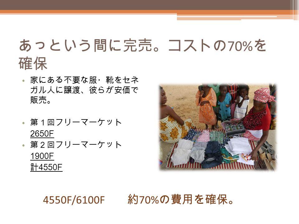 あっという間に完売。コストの 70% を 確保 家にある不要な服・靴をセネ ガル人に譲渡、彼らが安価で 販売。 第1回フリーマーケット 2650F 第2回フリーマーケット 1900F 計 4550F 4550F/6100F 約 70% の費用を確保。