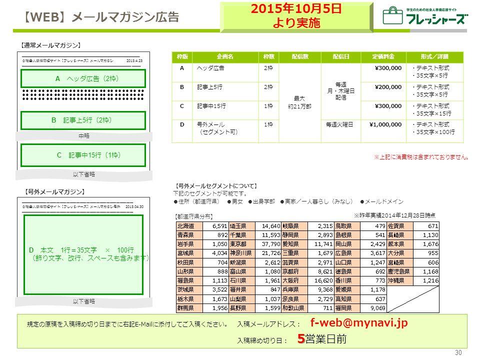 【WEB】メールマガジン広告 規定の原稿を入稿締め切り日までに右記E-Mailに添付してご入稿ください。 入稿メールアドレス: f-web@mynavi.jp 5 入稿締め切り日: 5 営業日前 30 枠版企画名枠数配信数配信日定価料金形式/詳細 Aヘッダ広告2枠2枠 最大 約21万部 毎週 月・木曜日 配信 \300,000・テキスト形式 ・35文字×5行 B記事上5行2枠2枠\200,000・テキスト形式 ・35文字×5行 C記事中15行1枠1枠\300,000・テキスト形式 ・35文字×15行 D号外メール (セグメント可) 1枠1枠毎週火曜日\1,000,000・テキスト形式 ・35文字×100行 【号外メールセグメントについて】 下記のセグメントが可能です。 ●住所(都道府県) ●男女 ●出身学部 ●実家/一人暮らし(みなし) ●メールドメイン 【都道府県分布】 ※上記に消費税は含まれておりません。 【通常メールマガジン】 ───────────────────────────────────────── ◎社会人準備応援サイト【フレッシャーズ】メールマガジン 2015.4.25 ────────────────────────────────────── ─── ●● ●● ●● ●● ●● ●● ●● ●● C 記事中 15 行( 1 枠) 中略 以下省略 ────────────────────────────────── ◎社会人準備応援サイト【フレッシャーズ】メールマガジン号外 2015.04.30 ────────────────────────────────── 以下省略 【号外メールマガジン】 D 本文 1 行= 35 文字 × 100 行 (飾り文字、改行、スペースも含みます) B 記事上 5 行( 2 枠) A ヘッダ広告( 2 枠) ※昨年実績2014年12月28日時点 2015年10月5日 より実施