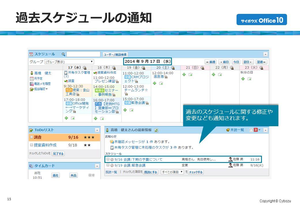Copyright © Cybozu 過去スケジュールの通知 15 過去のスケジュールに関する修正や 変更なども通知されます。