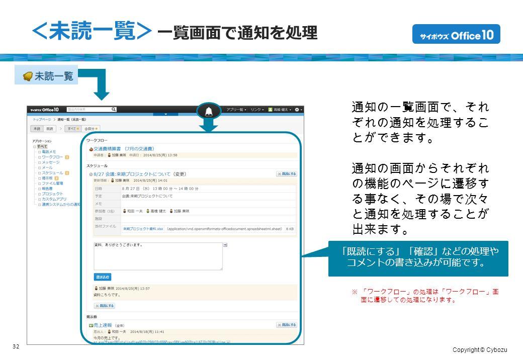 Copyright © Cybozu <未読一覧> 一覧画面で通知を処理 32 通知の一覧画面で、それ ぞれの通知を処理するこ とができます。 通知の画面からそれぞれ の機能のページに遷移す る事なく、その場で次々 と通知を処理することが 出来ます。 「既読にする」「確認」などの処理や コメントの書き込みが可能です。 ※ 「ワークフロー」の処理は「ワークフロー」画 面に遷移しての処理になります。