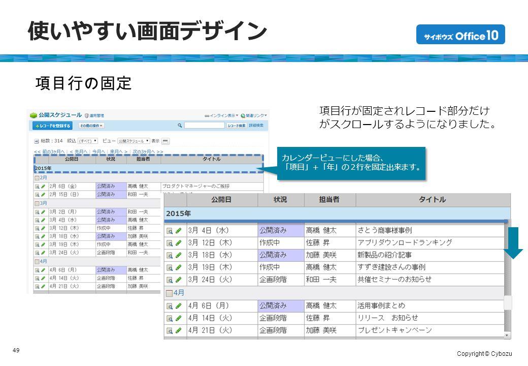 Copyright © Cybozu 使いやすい画面デザイン 49 項目行の固定 項目行が固定されレコード部分だけ がスクロールするようになりました。 カレンダービューにした場合、 「項目」+「年」の2行を固定出来ます。 カレンダービューにした場合、 「項目」+「年」の2行を固定出来ます。