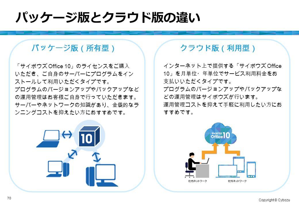 Copyright © Cybozu パッケージ版とクラウド版の違い 70 「サイボウズ Office 10 」のライセンスをご購入 いただき、ご自身のサーバーにプログラムをイン ストールして利用いただくタイプです。 プログラムのバージョンアップやバックアップなど の運用管理はお客様ご自身で行っていただきます。 サーバーやネットワークの知識があり、金銭的なラ ンニングコストを抑えたい方におすすめです。 インターネット上で提供する「サイボウズ Office 10 」を月単位・年単位でサービス利用料金をお 支払いいただくタイプです。 プログラムのバージョンアップやバックアップな どの運用管理はサイボウズが行います。 運用管理コストを抑えて手軽に利用したい方にお すすめです。 パッケージ版(所有型)クラウド版(利用型)