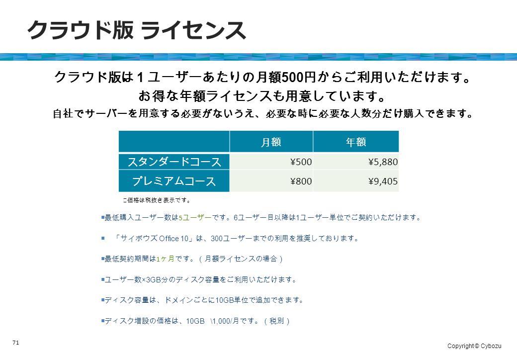 Copyright © Cybozu クラウド版 ライセンス 71 クラウド版は 1 ユーザーあたりの月額 500 円からご利用いただけます。 お得な年額ライセンスも用意しています。 自社でサーバーを用意する必要がないうえ、必要な時に必要な人数分だけ購入できます。 月額年額 スタンダードコース ¥500¥5,880 プレミアムコース ¥800¥9,405  最低購入ユーザー数は 5 ユーザーです。 6 ユーザー目以降は 1 ユーザー単位でご契約いただけます。  「サイボウズ Office 10 」は、 300 ユーザーまでの利用を推奨しております。  最低契約期間は 1 ヶ月です。(月額ライセンスの場合)  ユーザー数 ×3GB 分のディスク容量をご利用いただけます。  ディスク容量は、ドメインごとに 10GB 単位で追加できます。  ディスク増設の価格は、 10GB \1,000/ 月です。(税別) ※価格は税抜き表示です。