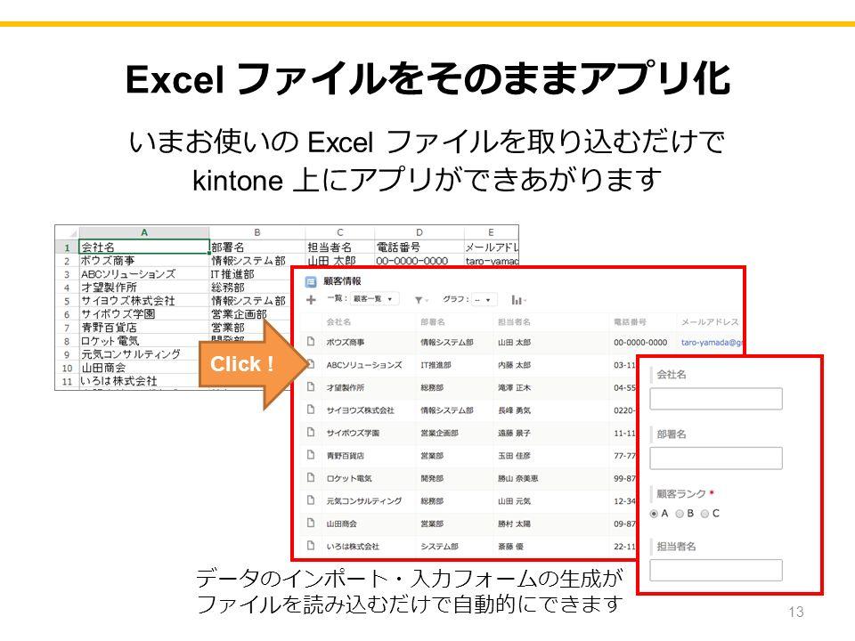 Excel ファイルをそのままアプリ化 いまお使いの Excel ファイルを取り込むだけで kintone 上にアプリができあがります Click .