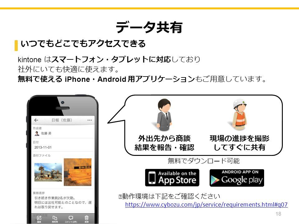 データ共有 いつでもどこでもアクセスできる kintone はスマートフォン・タブレットに対応しており 社外にいても快適に使えます。 無料で使える iPhone ・ Android 用アプリケーションもご用意しています。 無料でダウンロード可能 ※ 動作環境は下記をご確認ください https://www.cybozu.com/jp/service/requirements.html#q07 外出先から商談 結果を報告・確認 現場の進捗を撮影 してすぐに共有 18