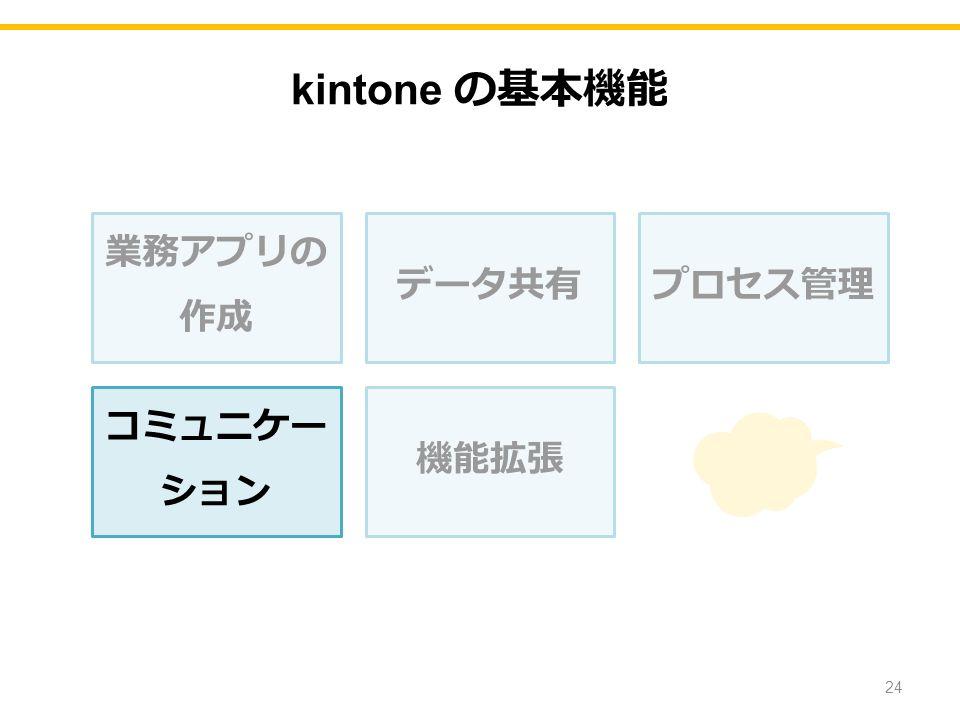kintone の基本機能 業務アプリの 作成 データ共有プロセス管理 コミュニケー ション 機能拡張 24