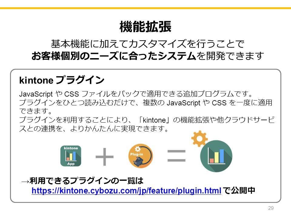 機能拡張 kintone プラグイン JavaScript や CSS ファイルをパックで適用できる追加プログラムです。 プラグインをひとつ読み込むだけで、複数の JavaScript や CSS を一度に適用 できます。 プラグインを利用することにより、「 kintone 」の機能拡張や他クラウドサービ スとの連携を、よりかんたんに実現できます。 基本機能に加えてカスタマイズを行うことで お客様個別のニーズに合ったシステムを開発できます → 利用できるプラグインの一覧は https://kintone.cybozu.com/jp/feature/plugin.html で公開中https://kintone.cybozu.com/jp/feature/plugin.html 29