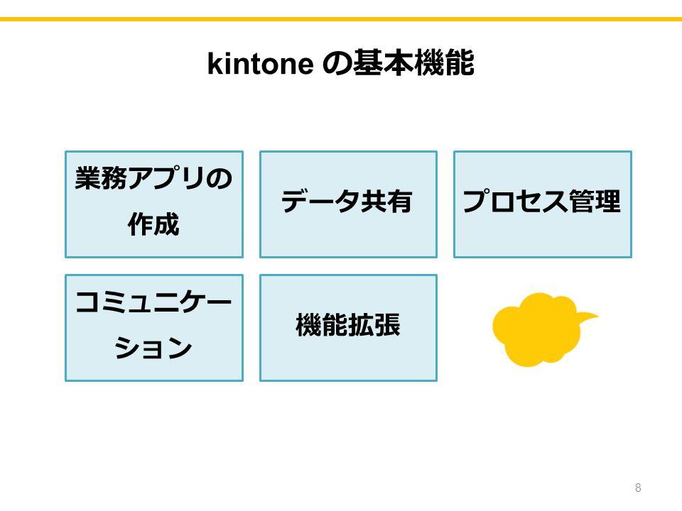 kintone の基本機能 業務アプリの 作成 データ共有プロセス管理 コミュニケー ション 機能拡張 8