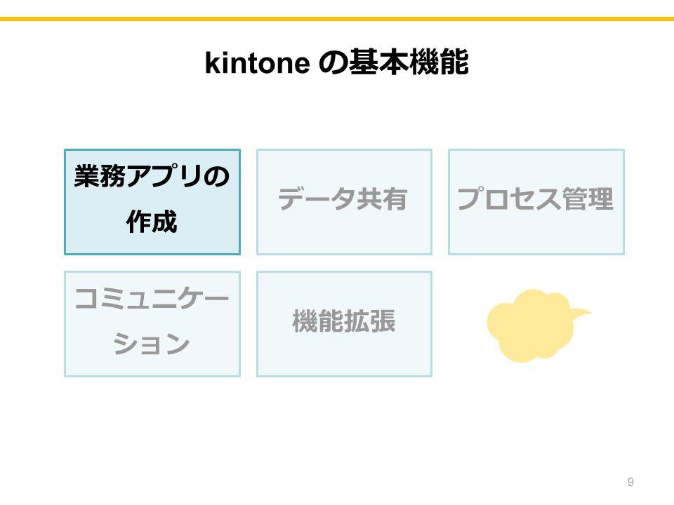 kintone の基本機能 業務アプリの 作成 データ共有プロセス管理 コミュニケー ション 機能拡張 9
