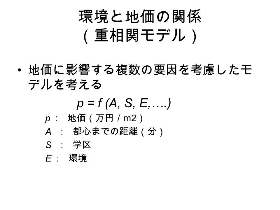 環境と地価の関係 (重相関モデル) 地価に影響する複数の要因を考慮したモ デルを考える p = f (A, S, E,….) p : 地価(万円/ m2 ) A : 都心までの距離(分) S : 学区 E : 環境
