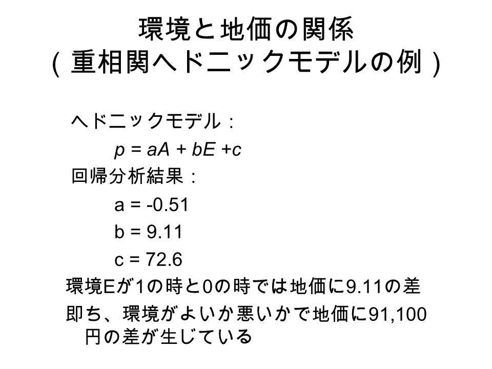 環境と地価の関係 (重相関ヘドニックモデルの例) ヘドニックモデル: p = aA + bE +c 回帰分析結果: a = -0.51 b = 9.11 c = 72.6 環境 E が 1 の時と 0 の時では地価に 9.11 の差 即ち、環境がよいか悪いかで地価に 91,100 円の差が生じている
