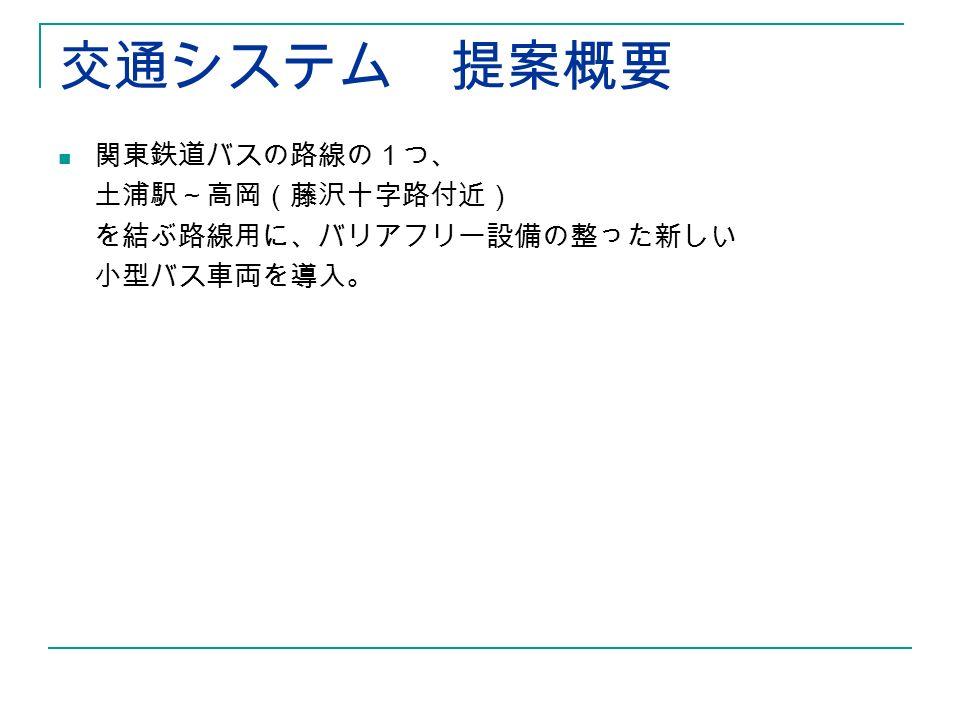 関東鉄道バスの路線の1つ、 土浦駅~高岡(藤沢十字路付近) を結ぶ路線用に、バリアフリー設備の整った新しい 小型バス車両を導入。 交通システム 提案概要