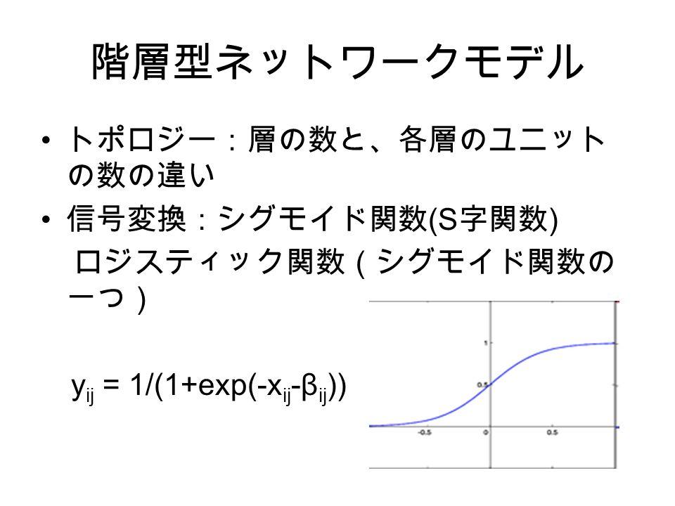 階層型ネットワークモデル トポロジー:層の数と、各層のユニット の数の違い 信号変換:シグモイド関数 (S 字関数 ) ロジスティック関数(シグモイド関数の 一つ) y ij = 1/(1+exp(-x ij -β ij ))