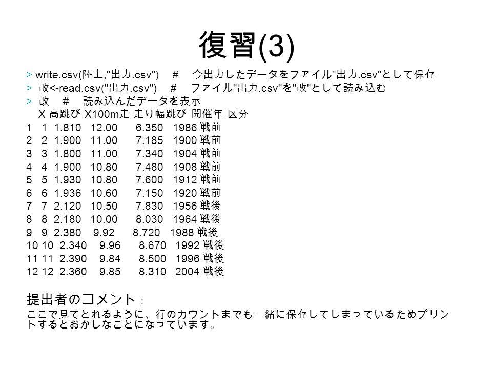 復習 (3) > write.csv( 陸上, 出力.csv ) # 今出力したデータをファイル 出力.csv として保存 > 改 <-read.csv( 出力.csv ) # ファイル 出力.csv を 改 として読み込む > 改 # 読み込んだデータを表示 X 高跳び X100m 走 走り幅跳び 開催年 区分 1 1 1.810 12.00 6.350 1986 戦前 2 2 1.900 11.00 7.185 1900 戦前 3 3 1.800 11.00 7.340 1904 戦前 4 4 1.900 10.80 7.480 1908 戦前 5 5 1.930 10.80 7.600 1912 戦前 6 6 1.936 10.60 7.150 1920 戦前 7 7 2.120 10.50 7.830 1956 戦後 8 8 2.180 10.00 8.030 1964 戦後 9 9 2.380 9.92 8.720 1988 戦後 10 10 2.340 9.96 8.670 1992 戦後 11 11 2.390 9.84 8.500 1996 戦後 12 12 2.360 9.85 8.310 2004 戦後 提出者のコメント : ここで見てとれるように、行のカウントまでも一緒に保存してしまっているためプリン トするとおかしなことになっています。