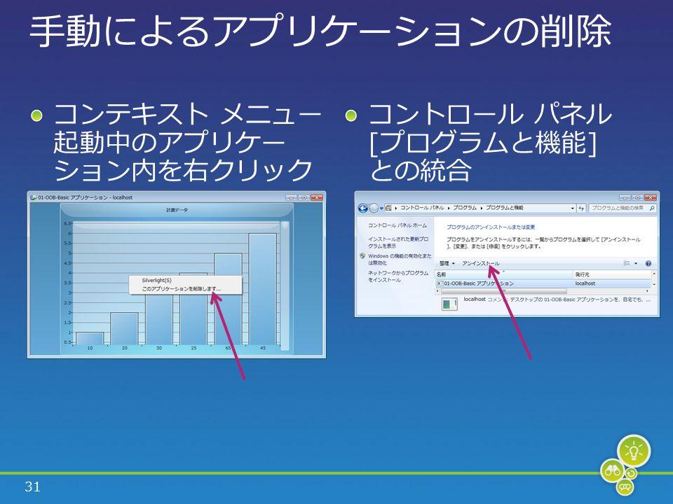 31 手動によるアプリケーションの削除 コンテキスト メニュー 起動中のアプリケー ション内を右クリック コントロール パネル [プログラムと機能] との統合