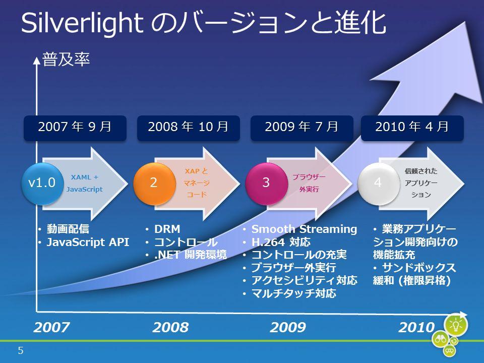 5 2007200820092010 Silverlight のバージョンと進化 XAML + JavaScript v1.0 XAP と マネージ コード 2 ブラウザー 外実行 3 信頼された アプリケー ション 4 普及率 動画配信 JavaScript API DRM コントロール.NET 開発環境 Smooth Streaming H.264 対応 コントロールの充実 ブラウザー外実行 アクセシビリティ対応 マルチタッチ対応 2007 年 9 月 2008 年 10 月 2009 年 7 月 2010 年 4 月 業務アプリケー ション開発向けの 機能拡充 サンドボックス 緩和 (権限昇格)