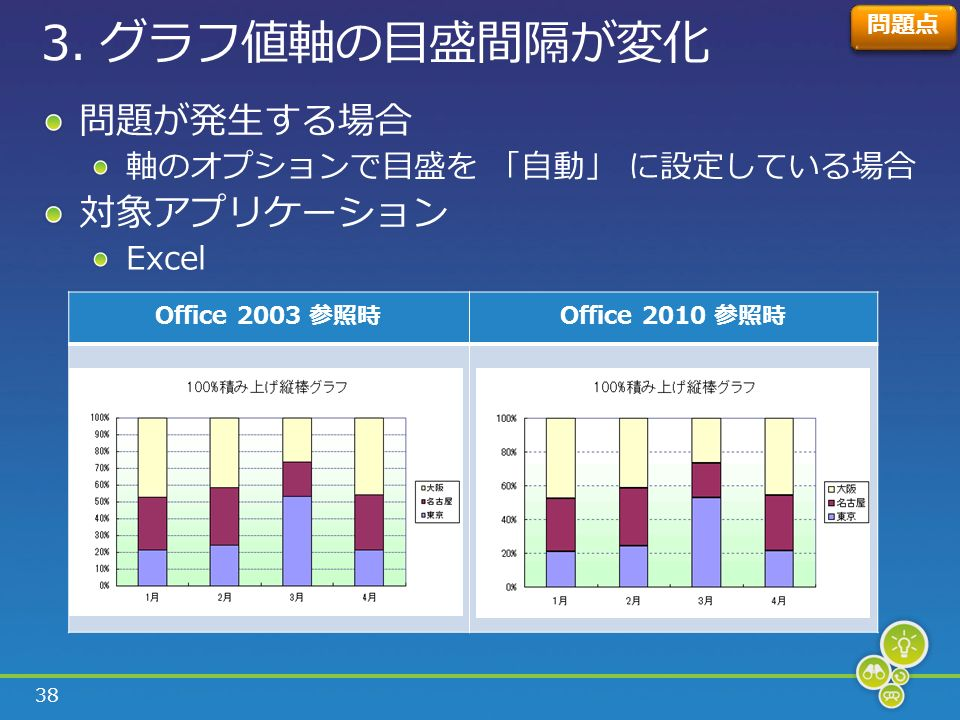 38 Office 2003 参照時Office 2010 参照時 3.