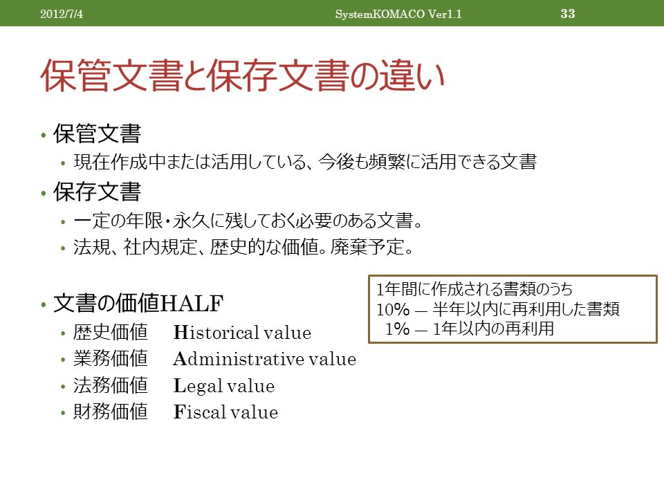 保管文書と保存文書の違い 保管文書 現在作成中または活用している、今後も頻繁に活用できる文書 保存文書 一定の年限・永久に残しておく必要のある文書。 法規、社内規定、歴史的な価値。廃棄予定。 文書の価値 HALF 歴史価値 H istorical value 業務価値 A dministrative value 法務価値 L egal value 財務価値 F iscal value 2012/7/4SystemKOMACO Ver1.1 33 1 年間に作成される書類のうち 10 % ― 半年以内に再利用した書類 1 % ― 1 年以内の再利用