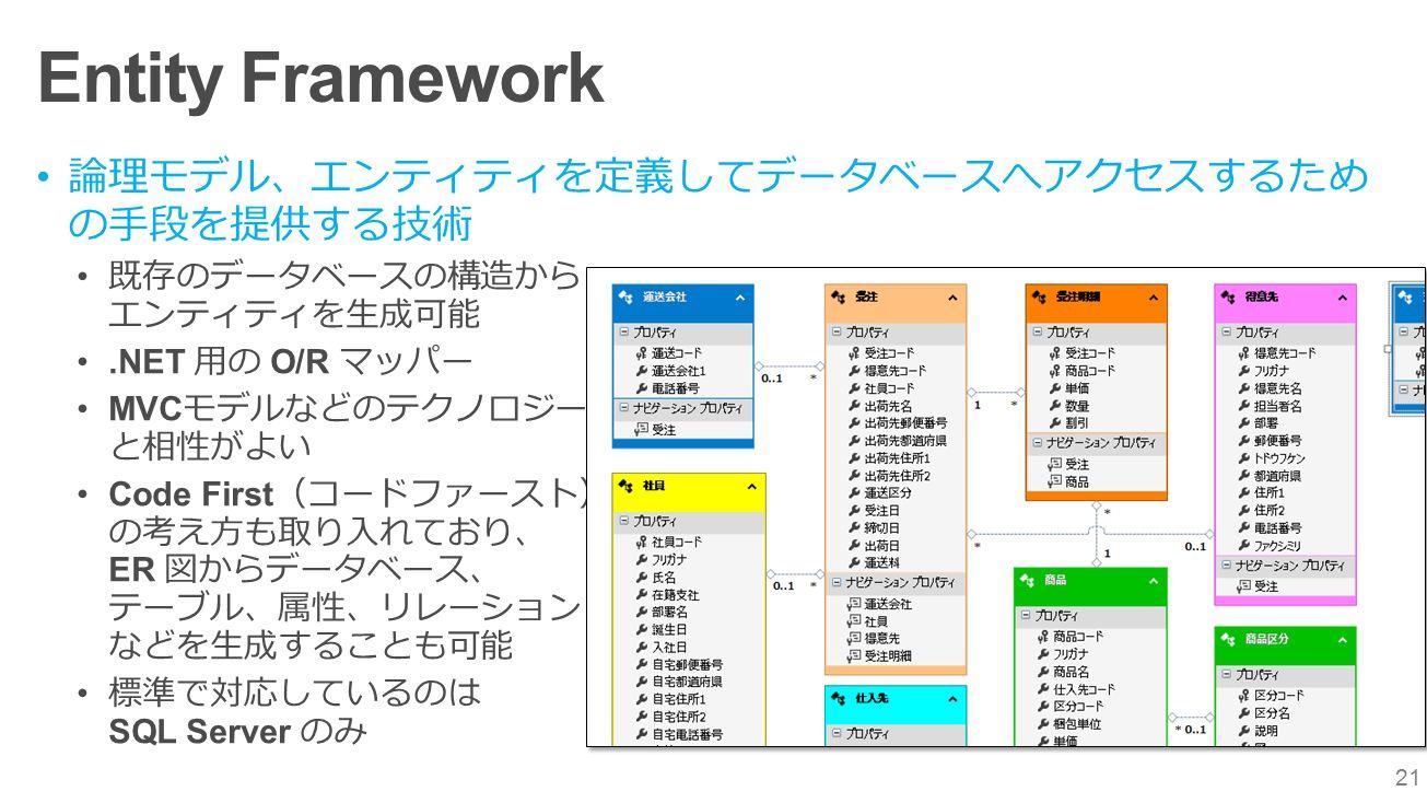 21 Entity Framework 論理モデル、エンティティを定義してデータベースへアクセスするため の手段を提供する技術 既存のデータベースの構造から エンティティを生成可能.NET 用の O/R マッパー MVC モデルなどのテクノロジー と相性がよい Code First (コードファースト) の考え方も取り入れており、 ER 図からデータベース、 テーブル、属性、リレーション などを生成することも可能 標準で対応しているのは SQL Server のみ