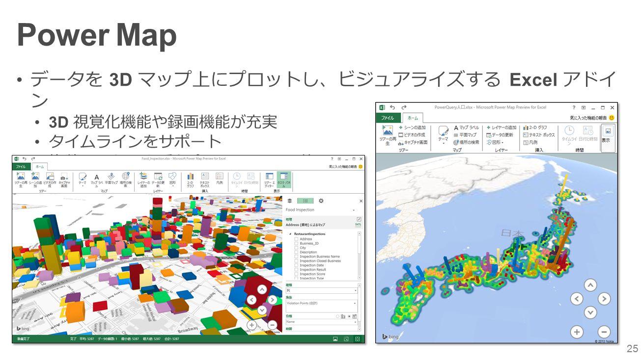 25 Power Map データを 3D マップ上にプロットし、ビジュアライズする Excel アドイ ン 3D 視覚化機能や録画機能が充実 タイムラインをサポート 複数レイヤーを重ね合せることも可能