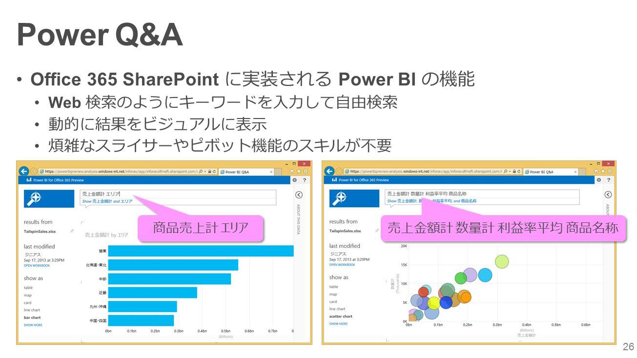 26 Power Q&A Office 365 SharePoint に実装される Power BI の機能 Web 検索のようにキーワードを入力して自由検索 動的に結果をビジュアルに表示 煩雑なスライサーやピボット機能のスキルが不要 商品売上計 エリア 売上金額計 数量計 利益率平均 商品名称