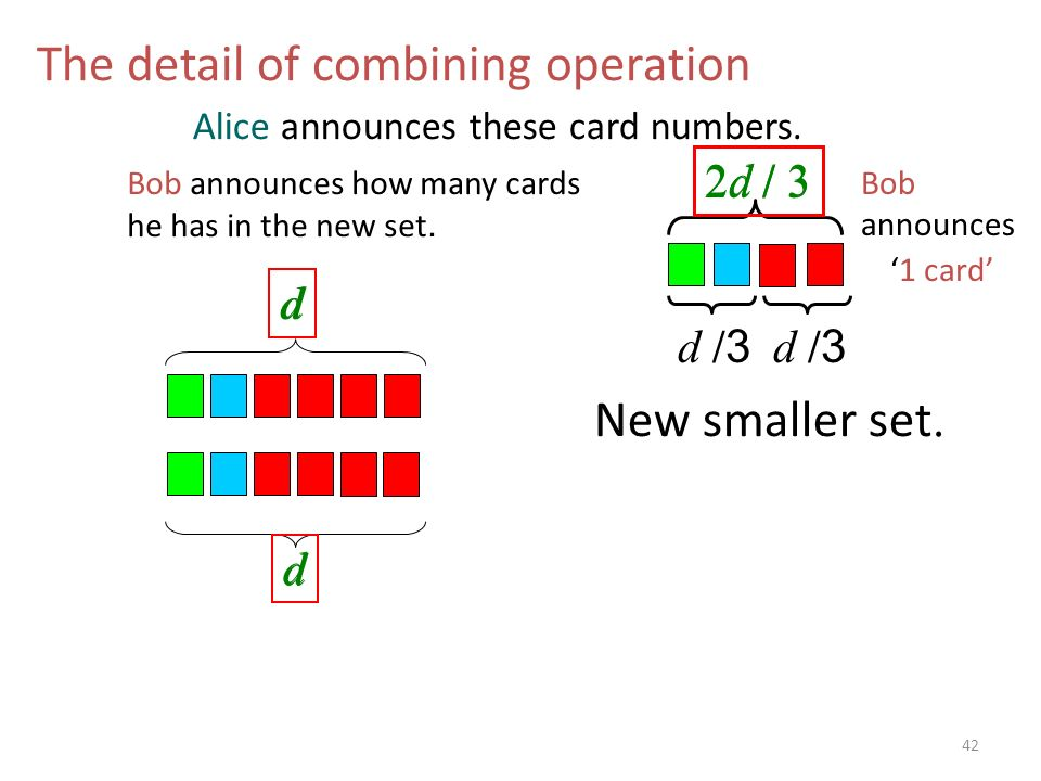58 12 16 d d d /3d /3 2d / 3 d /3d /3 The detail of combining operation Bob announces how many cards he has in the new set.