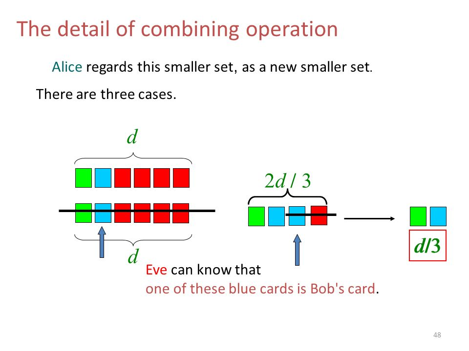 d d The detail of combining operation There are three cases.
