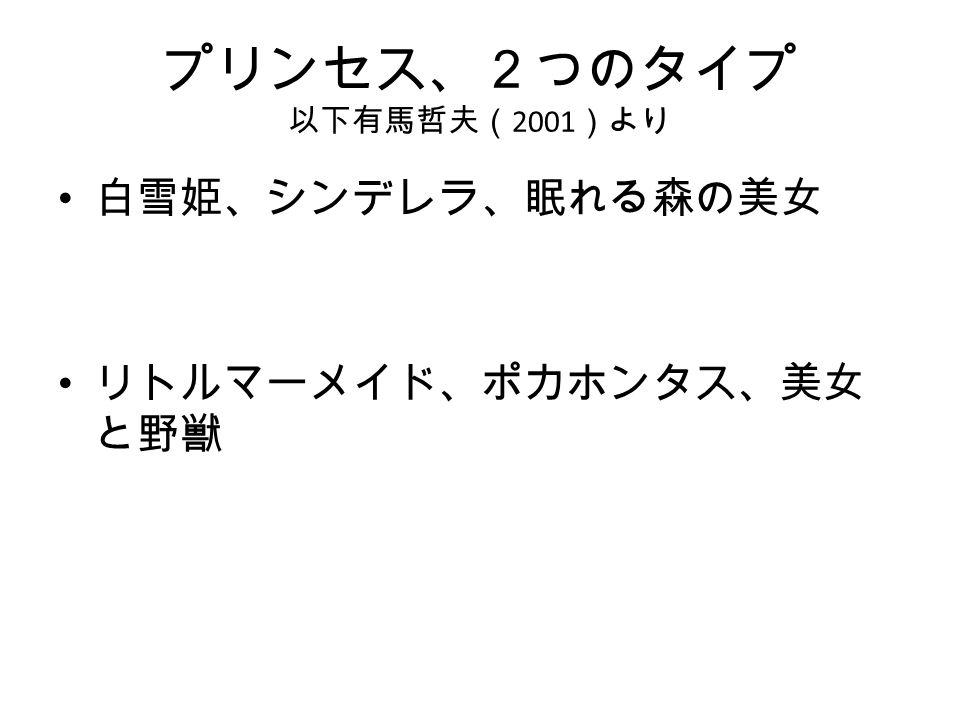 プリンセス、2つのタイプ 以下有馬哲夫( 2001 )より 白雪姫、シンデレラ、眠れる森の美女 リトルマーメイド、ポカホンタス、美女 と野獣