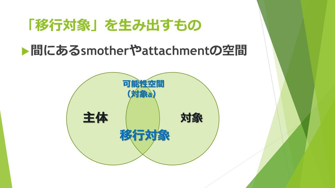 「 移行対象 」 を生み出すもの  間にある smother や attachment の空間 主体 対象 移行対象 可能性空間 ( 対象 a )