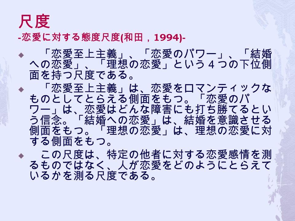 尺度 - 恋愛に対する態度尺度 ( 和田, 1994)-  「恋愛至上主義」、「恋愛のパワー」、「結婚 への恋愛」、「理想の恋愛」という4つの下位側 面を持つ尺度である。  「恋愛至上主義」は、恋愛をロマンティックな ものとしてとらえる側面をもつ。「恋愛のパ ワー」は、恋愛はどんな障害にも打ち勝てるとい う信念。「結婚への恋愛」は、結婚を意識させる 側面をもつ。「理想の恋愛」は、理想の恋愛に対 する側面をもつ。  この尺度は、特定の他者に対する恋愛感情を測 るものではなく、人が恋愛をどのようにとらえて いるかを測る尺度である。