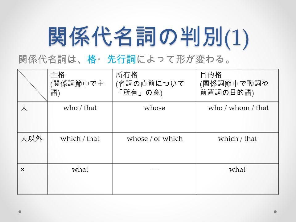 関係代名詞の判別 (1) 関係代名詞は、格・先行詞によって形が変わる。 主格 ( 関係詞節中で主 語 ) 所有格 ( 名詞の直前について 「所有」の意 ) 目的格 ( 関係詞節中で動詞や 前置詞の目的語 ) 人 who / thatwhose who / whom / that 人以外 which / thatwhose / of whichwhich / that ×what―