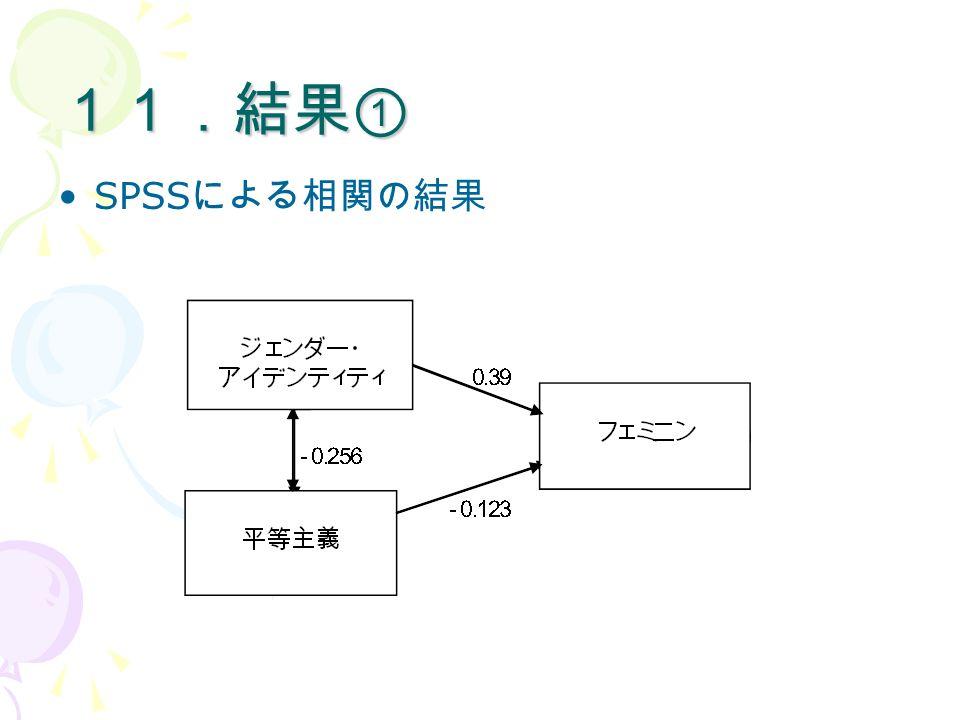 11.結果① SPSS による相関の結果