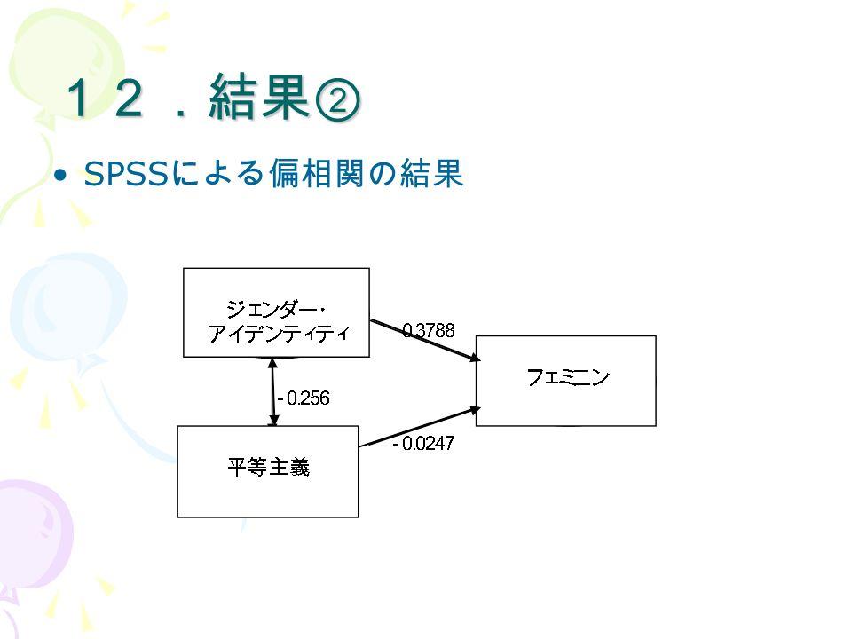 12.結果② SPSS による偏相関の結果