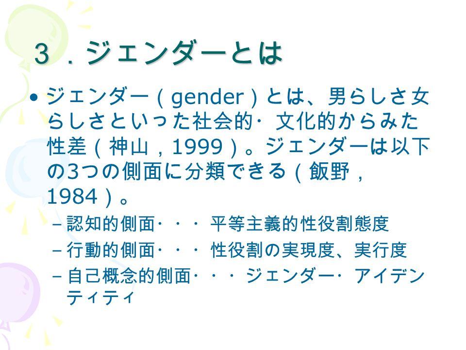 3.ジェンダーとは ジェンダー( gender )とは、男らしさ女 らしさといった社会的・文化的からみた 性差(神山, 1999 )。ジェンダーは以下 の 3 つの側面に分類できる(飯野, 1984 )。 – 認知的側面・・・平等主義的性役割態度 – 行動的側面・・・性役割の実現度、実行度 – 自己概念的側面・・・ジェンダー・アイデン ティティ