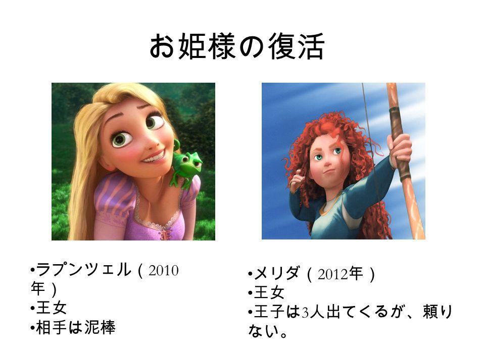 メリダ( 2012 年) 王女 王子は 3 人出てくるが、頼り ない。 ラプンツェル( 2010 年) 王女 相手は泥棒