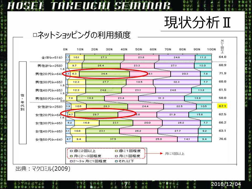 □ ネットショッピングの利用頻度 出典:マクロミル(2009) 現状分析Ⅱ 2010/12/04 7