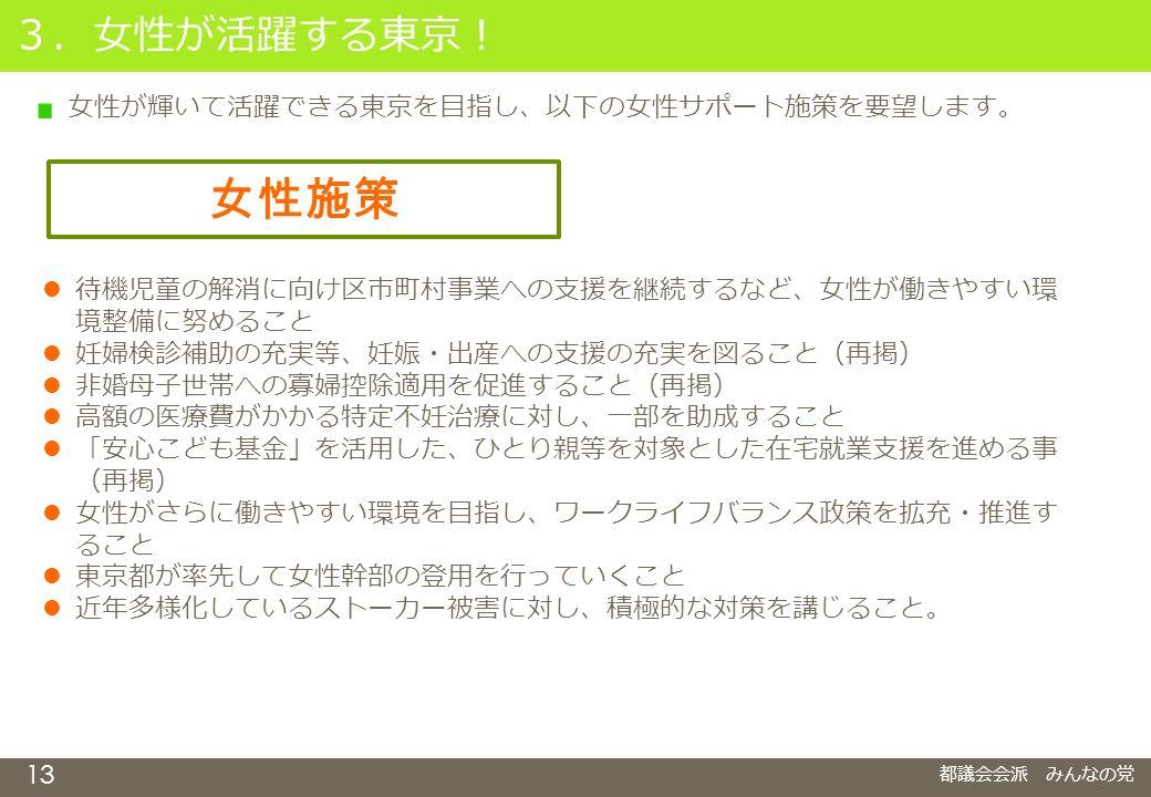 13 3.女性が活躍する東京! 都議会会派 みんなの党 女性が輝いて活躍できる東京を目指し、以下の女性サポート施策を要望します。 女性施策 待機児童の解消に向け区市町村事業への支援を継続するなど、女性が働きやすい環 境整備に努めること 妊婦検診補助の充実等、妊娠・出産への支援の充実を図ること(再掲) 非婚母子世帯への寡婦控除適用を促進すること(再掲) 高額の医療費がかかる特定不妊治療に対し、一部を助成すること 「安心こども基金」を活用した、ひとり親等を対象とした在宅就業支援を進める事 (再掲) 女性がさらに働きやすい環境を目指し、ワークライフバランス政策を拡充・推進す ること 東京都が率先して女性幹部の登用を行っていくこと 近年多様化しているストーカー被害に対し、積極的な対策を講じること。